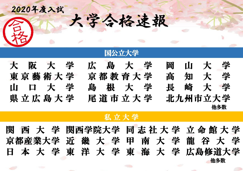 合格 京都 産業 発表 大学